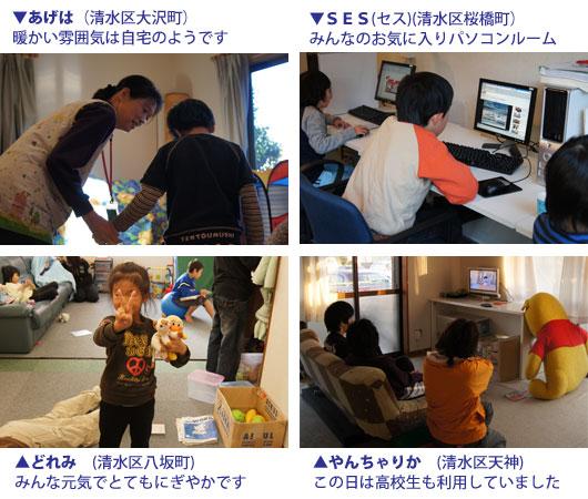清水区の障がい児の学童保育を行う事業所